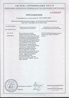 Сертификат БМ ПНС ГИДРОН-2-225.jpg